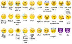 Whatsapp Emoji Meanings Emojis For Whatsapp On Iphone