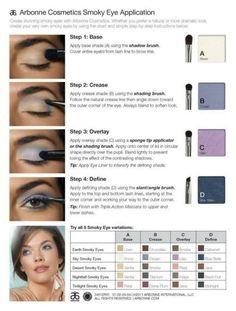 Arbonne make-up tip