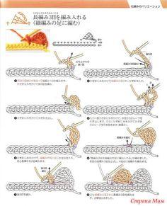 from 120 basic crochet techniques Crochet Cord, Crochet Stitches Patterns, Easy Crochet, Crochet Diagram, Filet Crochet, Crochet Motif, Crochet Symbols, Crochet Flower Tutorial, Crochet Basics