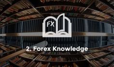 Learn about Trading Forex