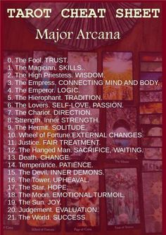 Major Arcana cheat sheet #numerologymemes