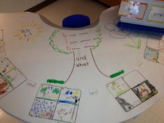 "Graffiti Tables"".  Basically, it's an interactive, hands-on way to teach guided reading groups.      How does it work?  Each Friday we cover our reading table with large sheets of butcher paper.  We design our weekly tables based on the unit theme and skills for that particular week"