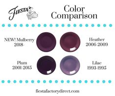 New Fiestaware colour for 2018 ~ Mulberry Color Trends, Color Combos, Fiesta Kitchen, Rainbow Kitchen, Mulberry Color, Fiesta Colors, All The Colors, Purple Colors, Lilac Color