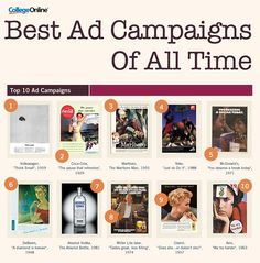 Best Ads of All Time