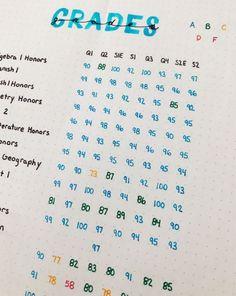 Cómo hacer un Study Journal? Cómo hacer un Study Journal? Bullet Journal School, Bullet Journal Blog, Online Bullet Journal, Bullet Journal Writing, Bullet Journal Spread, Bullet Journal Ideas Pages, Journal Pages, Bullet Journal Grade Tracker, Bullet Journal For University