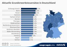 http://www.manager-magazin.de/politik/deutschland/so-hoch-ist-die-grunderwerbsteuer-in-deutschlands-bundeslaendern-a-984912.html