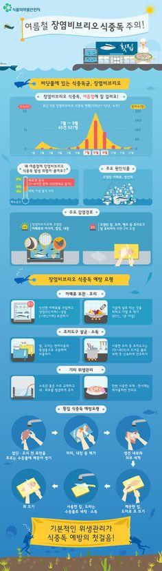 여름철 장염비브리오 식중독 주의에 관한 인포그래픽