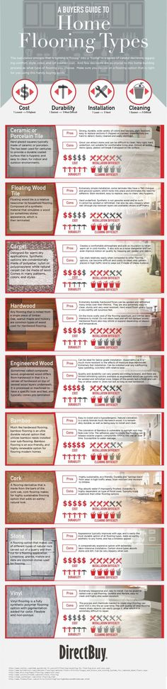 Pros and cons of different flooring