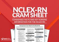 NCLEX-Cramsheet