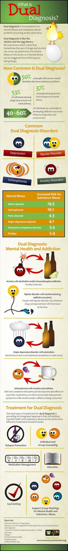 health impact of dual diagnosis This article details the physical health risks of alcoholism and alcohol addiction's  link to mental illness if you are struggling with alcoholism, call us.