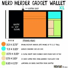 Nerd Herder gadget wallet in Olive Your Wallet | redditgifts #maybe #toughdecision who's going to buy this for me?