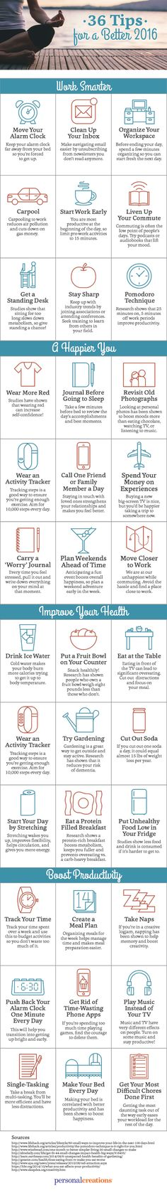 Tips for all around self-improvement - efficiency, happiness, health, and productivity.