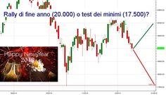#Mercato #Italiano: rally di fine anno oppure ritest dei minimi di periodo?