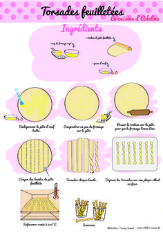 Puff pastry twists with cheese illustrated recipe Adeline s Kitchen Cooking Recipes For Dinner, Easy Cooking, Healthy Cooking, Healthy Toddler Breakfast, Cooks Illustrated Recipes, Cheese Twists, Recipe Drawing, Food Illustrations, Meat Recipes