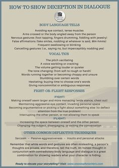 Deception in dialogue 250 Creative Writing Tips, Book Writing Tips, Writing Words, Fiction Writing, Writing Resources, Writing Help, Writing Prompts, Writing Ideas, Creative Writing Inspiration