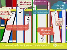 La sensación de los libros en una biblioteca: Me siento observado Me siento utilizado Me siento aprovechado Me siento valorado Me siento grande Me siento querido Me siento perdido Me siento feliz #BTZday