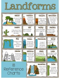 Continents & Oceans Activities {A Science, Writing & Literacy Unit} Landforms reference charts~Part of a complete unit for teaching and writing about landforms.Landforms reference charts~Part of a complete unit for teaching and writing about landforms. Science Writing, Teaching Science, Social Science, Teaching Resources, Physical Science, Classroom Resources, Science Education, Science Labs, Animal Science
