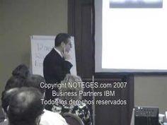TIPOS DE CLIENTES SEGÚN PNL (1de2)- (Caso Práctico nº 66 Noteges.com)