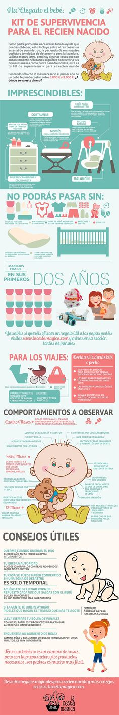 Kit de Supervivencia para bebés. My Little Baby, Baby On The Way, Mom And Baby, Pregnancy Labor, Bebe Baby, Baby Arrival, Baby Health, Baby Time, Baby Hacks