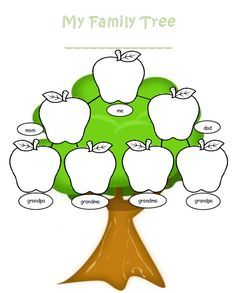 blank family tree template welcome to the k indergarten english
