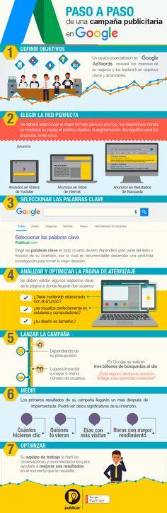 Hola: Una infografía con elPaso a paso de una Campaña Publicitaria en Google. Vía Un saludo