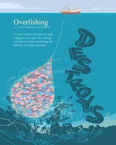 Overfishing destroys fish populations and habitats.