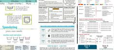 All crocheters can use a little help sometimes when starting a new prooject, and cheat sheets are so handy and helpful to have. We have selected 10 clever and handy cheat sheets to help you crochet like a pro. Print them off and put a copy of each in your planner or special crochet folder. …