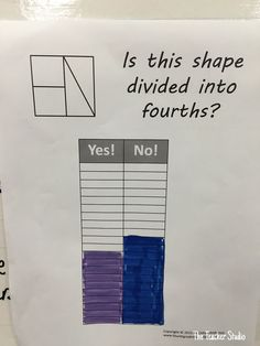 The Power of NOT Giving the Answer...ever asked the students a question and let them stew on it for DAYS?  Come check out today's blog post to see how I worked to REALLY get my students thinking about fractions--not just TELLING them about fractions.