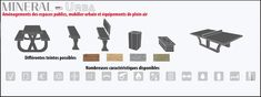 pin von petra palatin auf beton mineral pinterest. Black Bedroom Furniture Sets. Home Design Ideas