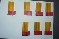 Orca: observar, recordar, crecer y aprender: Álgebra con Regletas Cuisenaire - 7(3x +4y)