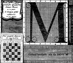 Copy of typeface graphic, Pierre Simon Fournier, 1800s
