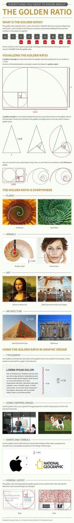 The golden ratio for design.