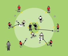 Don't Feed the Monkeys drill for 5 to 8 year olds - part 3 Fun Soccer Games, Fun Soccer Drills, Football Coaching Drills, Football Workouts, Soccer Tips, Soccer Cleats, Soccer Sports, Nike Soccer, Soccer Training Program