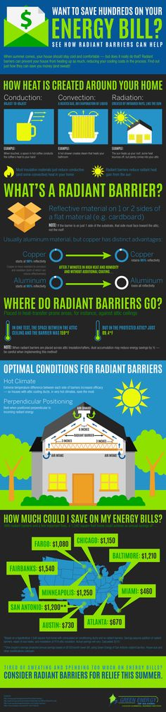 Get Comfortable and save up to 30% on your energy bill every month when you install Green Energy Radiant Barrier. If you live in South Texas sign up for a free estimate or give us a call at 210-310-3371.