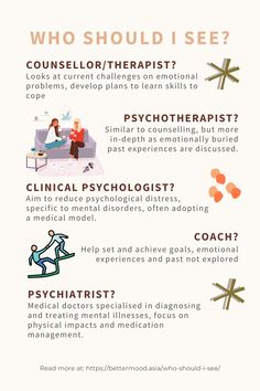 The Therapy Platform Mental Health Specialist Therapy Session The Therapy Platform Profile Pinterest