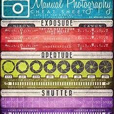 Manual Camera Settings Cheat Sheet