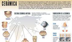 Infografías Diario El Mundo.