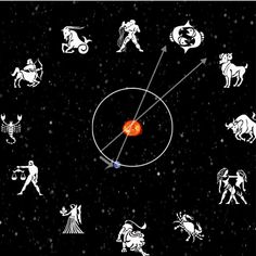 Now, to begin the Zodiac is the circle of star constellations that sun appears to move thru each year. Imagine a circle of star constellation around the sun ...