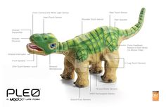 Try parenting with a dino -Pleo-