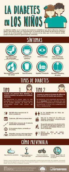 La diabetes en niños. Síntomas, tipos y prevención. #diabetes #salud #infografía