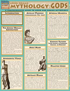 Mythology: Greek/Roman Gods Laminated Study Guide A comprehensive guide to the gods and goddesses in Greek and Roman mythology. Great companion for any mythology-related courses or the mythology buff. Greek And Roman Mythology, Greek Gods And Goddesses, Norse Mythology, Greece Mythology, Greek History, Roman History, Ancient History, Art History, Mythological Creatures