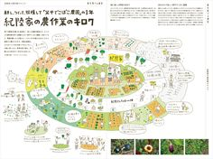 Yone - 「東北食べる通信 2018年10月号」イラスト Map Projects, Design Projects, Map Design, Graphic Design, Customer Journey Mapping, Annual Report Design, Concept Diagram, Information Design, Landscape Plans