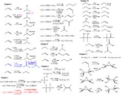 Flow Chart Of Reagents Used In Intro To Organic Beautiful Organic Chemistry Reactions Gif Organic Chemistry Reactions, Chemistry Help, Study Chemistry, Chemistry Notes, Chemistry Lessons, Teaching Chemistry, Chemistry Class, Chemistry Tattoo, Medical Laboratory Science