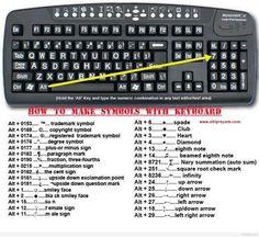 How to Make Symbols With Your Keyboard - http://repairninja.com/make-symbols-keyboard/