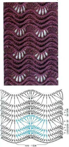 Crochet Blanket Pattern Zig Zag 65 Ideas For 2019 Crochet Stitches Patterns, Knitting Stitches, Stitch Patterns, Knitting Patterns, Crochet Art, Free Crochet, Crochet Diagram, Tunisian Crochet, Crochet Projects