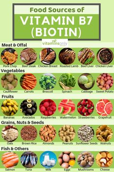 There is an extensive list of biotin-rich foods that are commonly available in the market. However, food-processing techniques can destroy biotin such as canning, therefore less processed foods and products will have a greater percentage of their biotin i Sport Nutrition, Nutrition Sportive, Nutrition Education, Health And Nutrition, Child Nutrition, Biotin Rich Foods, Vitamin Rich Foods, B12 Foods, Zinc Rich Foods