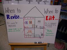 revising vs editing chart---love the house metaphor! http://www.clarion.edu/67245.pdf