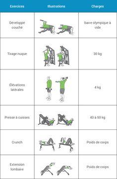 programme poids de corps prise de masse