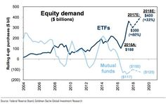 EQUITY ETFs vs MUTUAL FUNDS UP TO 2020