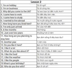 400 Câu Nói Chuyện Như Tây - Tiếng Anh Hay